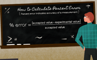 Как рассчитать процент ошибки