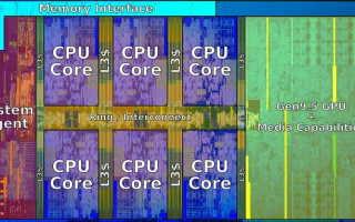 Игры для ноутбука с интегрированной видеокартой