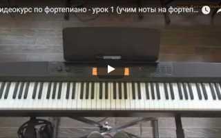 Видео уроки на пианино