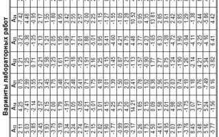 Метод простых итераций matlab