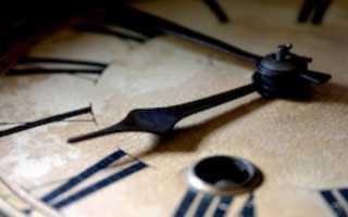 Управление временем менеджмент