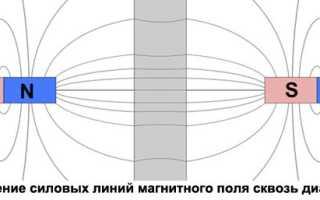 Защита от постоянного магнитного поля