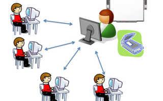Организация онлайн обучения