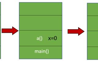 Java lang stackoverflowerror null