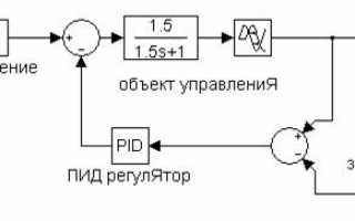 Matlab нечеткий регулятор