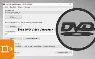 Конвертер видео dvd в avi