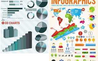 Программы для видео инфографики