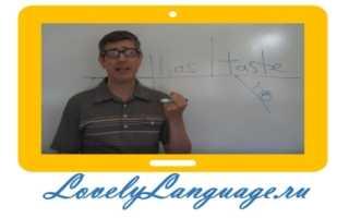 Грамматика английского для начинающих видео уроки