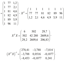 Стандартная ошибка регрессии формула