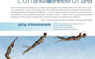 Видео как плавать баттерфляем