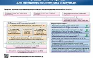 Курсы специалиста по государственным закупкам