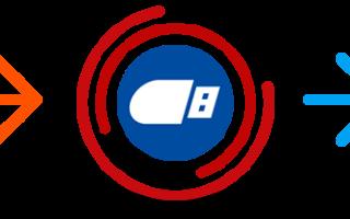 Flash recovery free скачать бесплатно русская версия