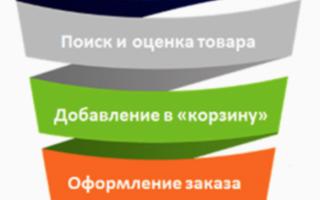 Основных kpi каналов интернет маркетинга