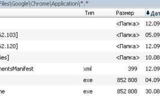 Размытый текст в браузере