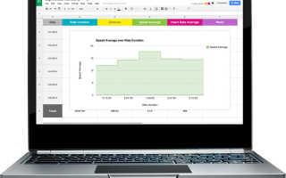Гугл таблицы онлайн как создать