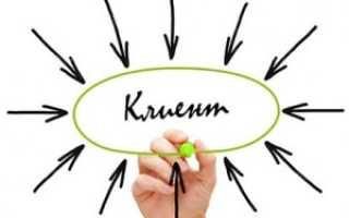 Тренинг по клиентоориентированности кредитных специалистов