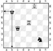 Шахматы урок 3